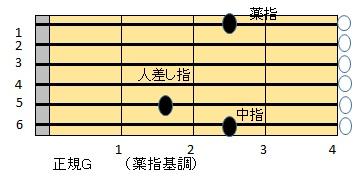 マリー ゴールド ギター コード